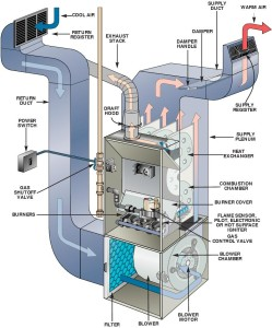 furnace_diagram