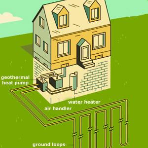 geothermal-pump